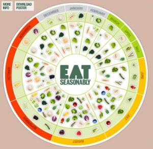 eat-seasonably_502918ce5ea0c_w1500